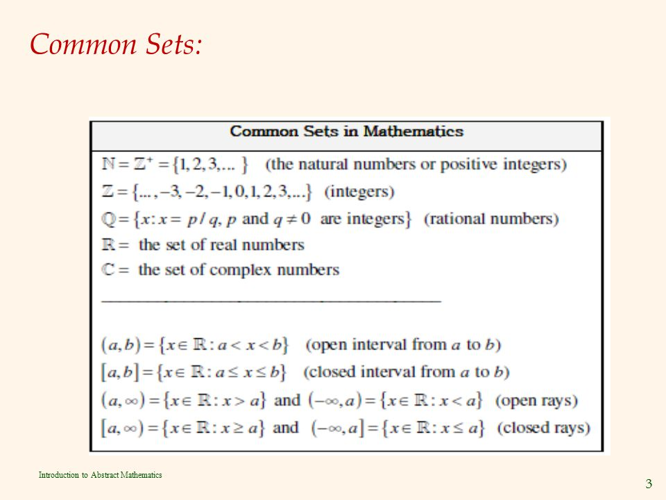 3 Introduction to Abstract Mathematics Common Sets: