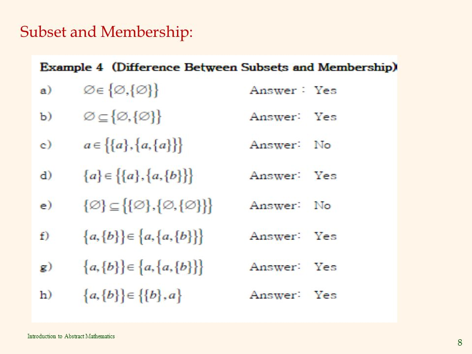 8 Introduction to Abstract Mathematics Subset and Membership: