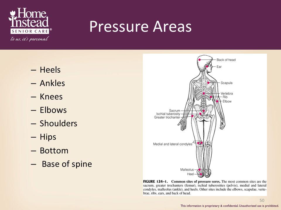 Pressure Areas – Heels – Ankles – Knees – Elbows – Shoulders – Hips – Bottom – Base of spine 50
