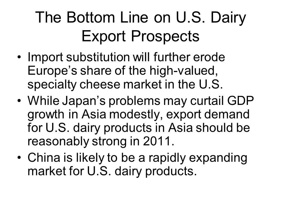 The Bottom Line on U.S.