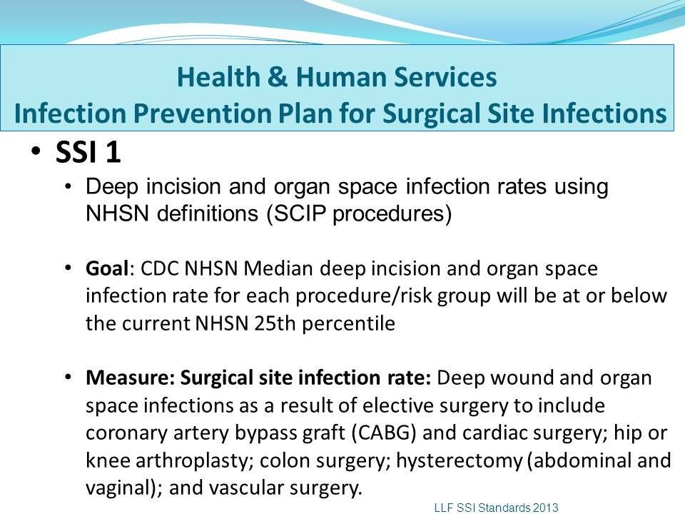 Health & Human Services Infection Prevention Plan for Surgical Site Infections LLF SSI Standards 2013 SSI 1 Deep incision and organ space infection ra