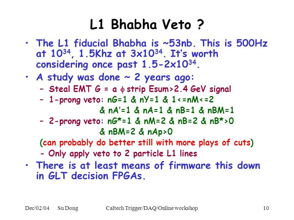 Dec/02/04 Su DongCaltech Trigger/DAQ/Online workshop10 L1 Bhabha Veto .
