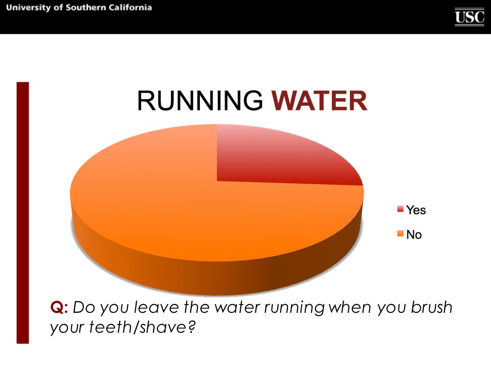 Q: Do you leave the water running when you brush your teeth/shave?