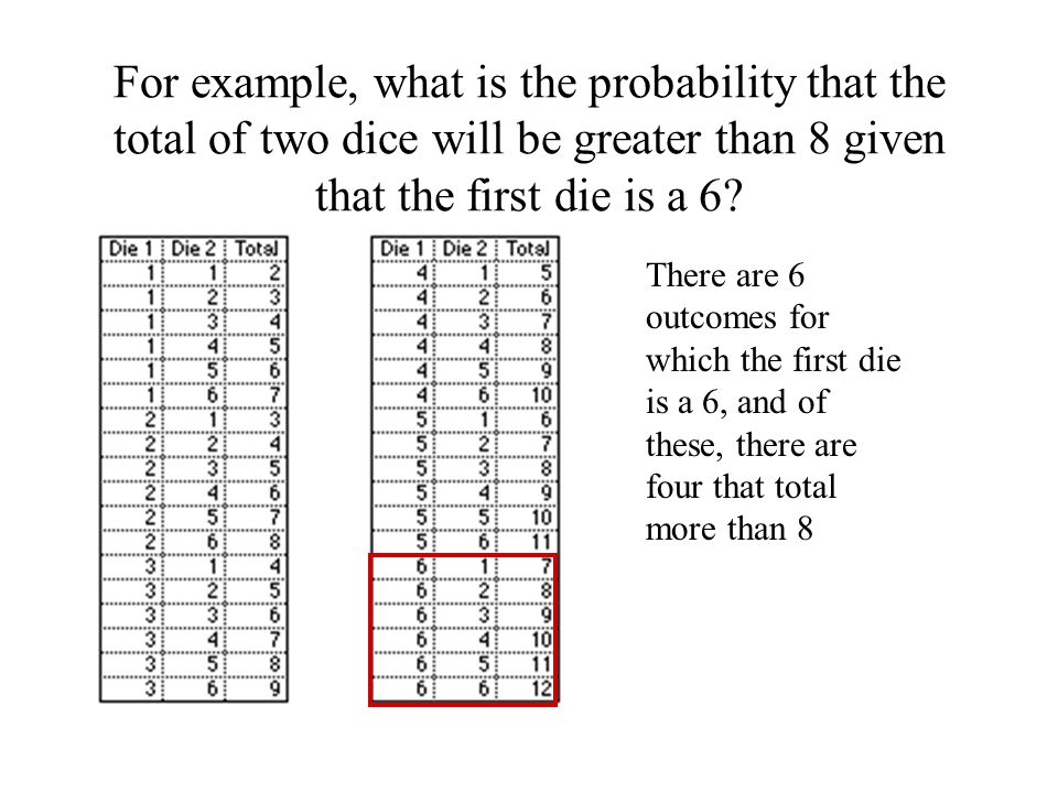 For example, what is the probability that the total of two dice will be greater than 8 given that the first die is a 6.