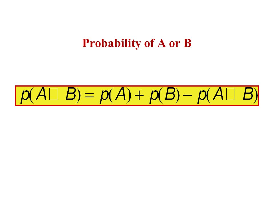 Probability of A or B