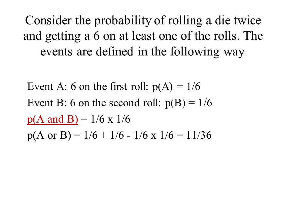 Consider the probability of rolling a die twice and getting a 6 on at least one of the rolls.