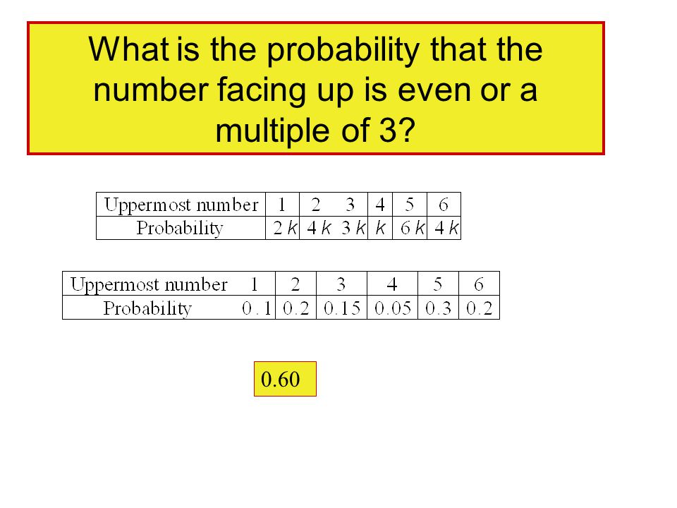 What is the probability that the number facing up is even or a multiple of 3 0.60