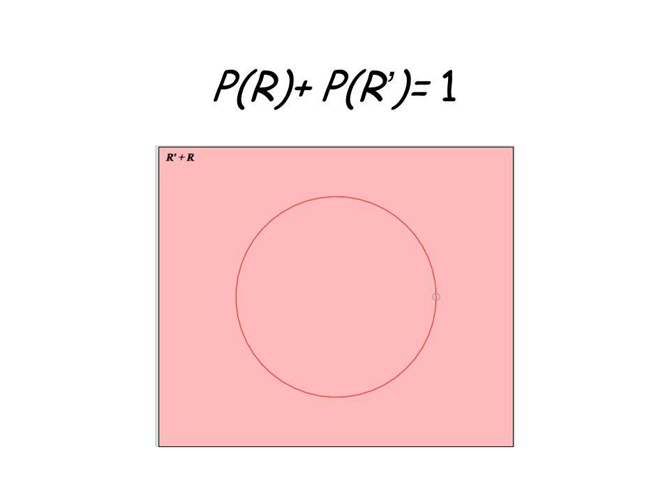 P(R)+ P(R')= 1