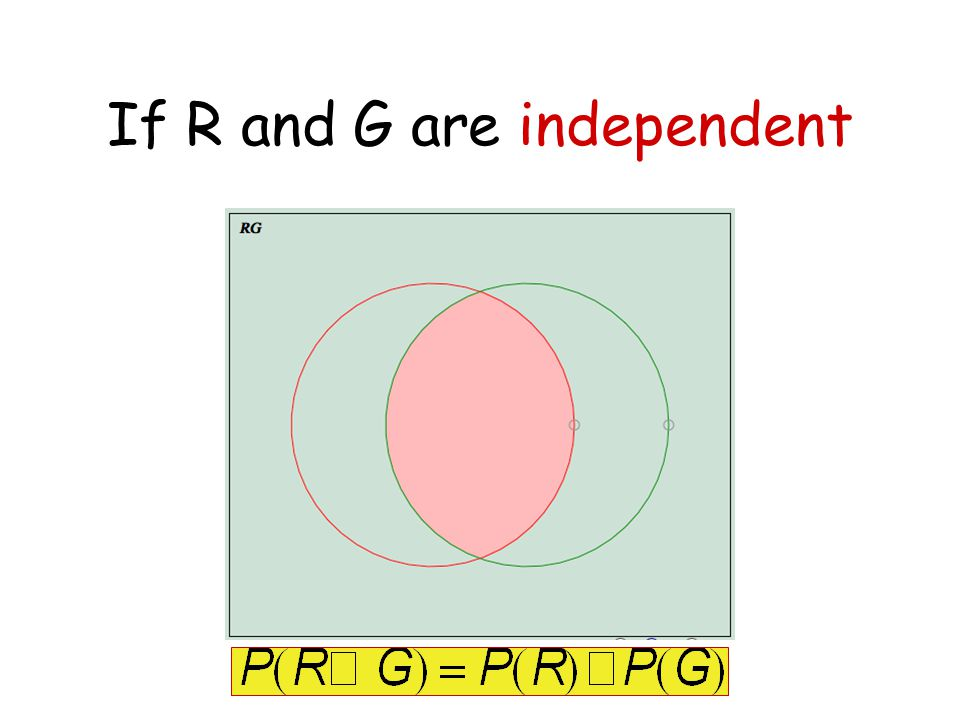If R and G are independent