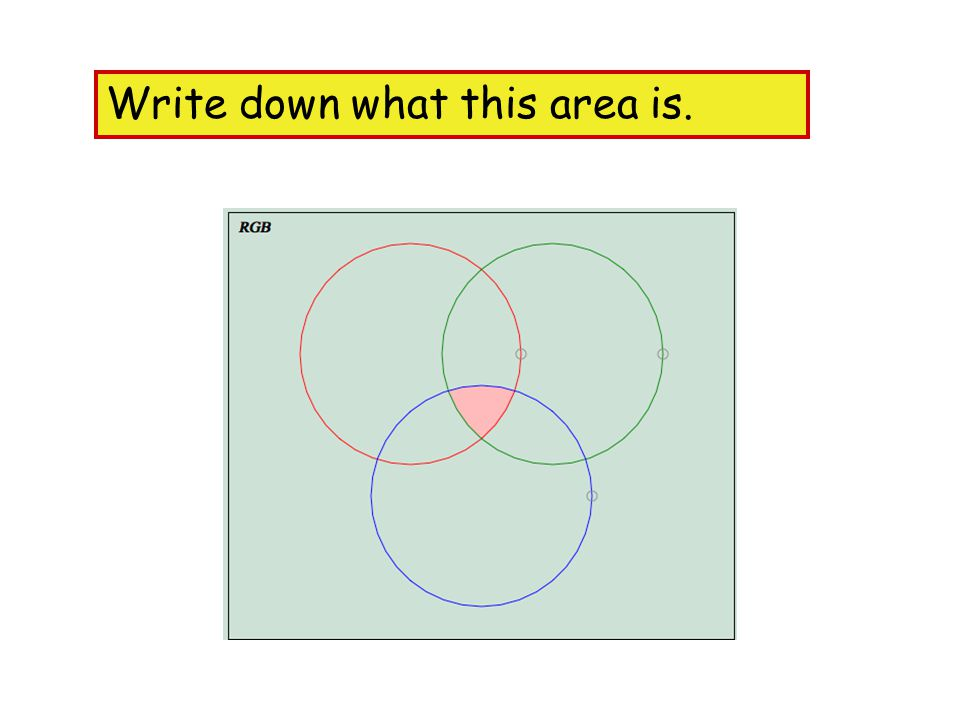 Write down what this area is.