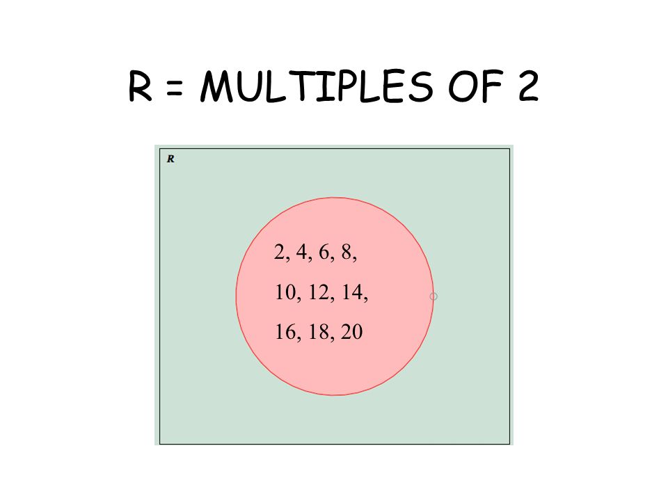 R = MULTIPLES OF 2 2, 4, 6, 8, 10, 12, 14, 16, 18, 20