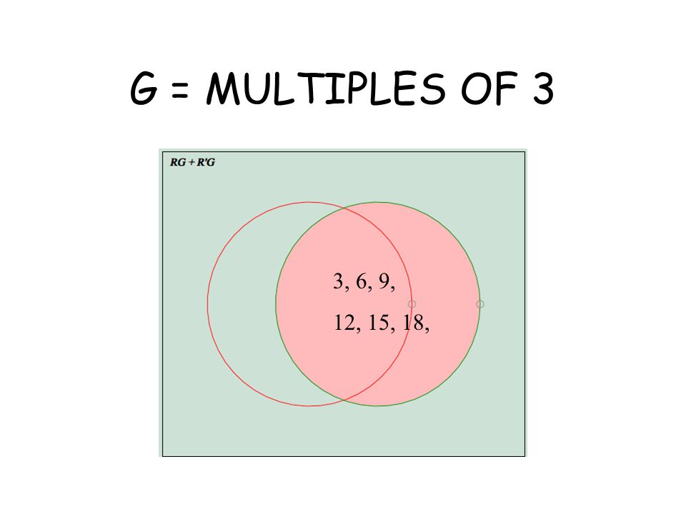 G = MULTIPLES OF 3 3, 6, 9, 12, 15, 18,