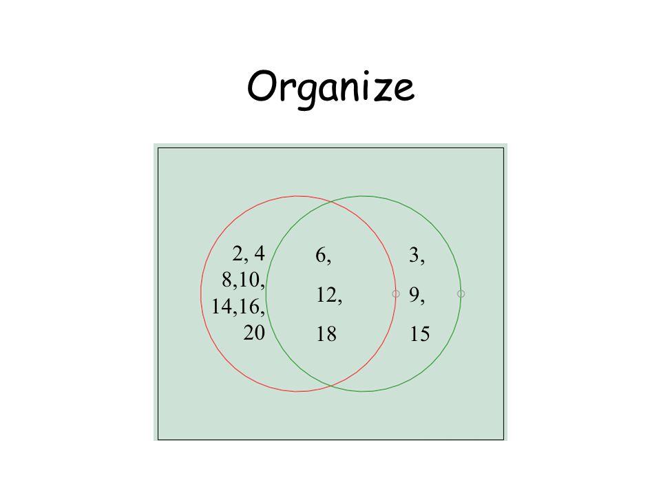 Organize 3, 9, 15 2, 4 8,10, 14,16, 20 6, 12, 18