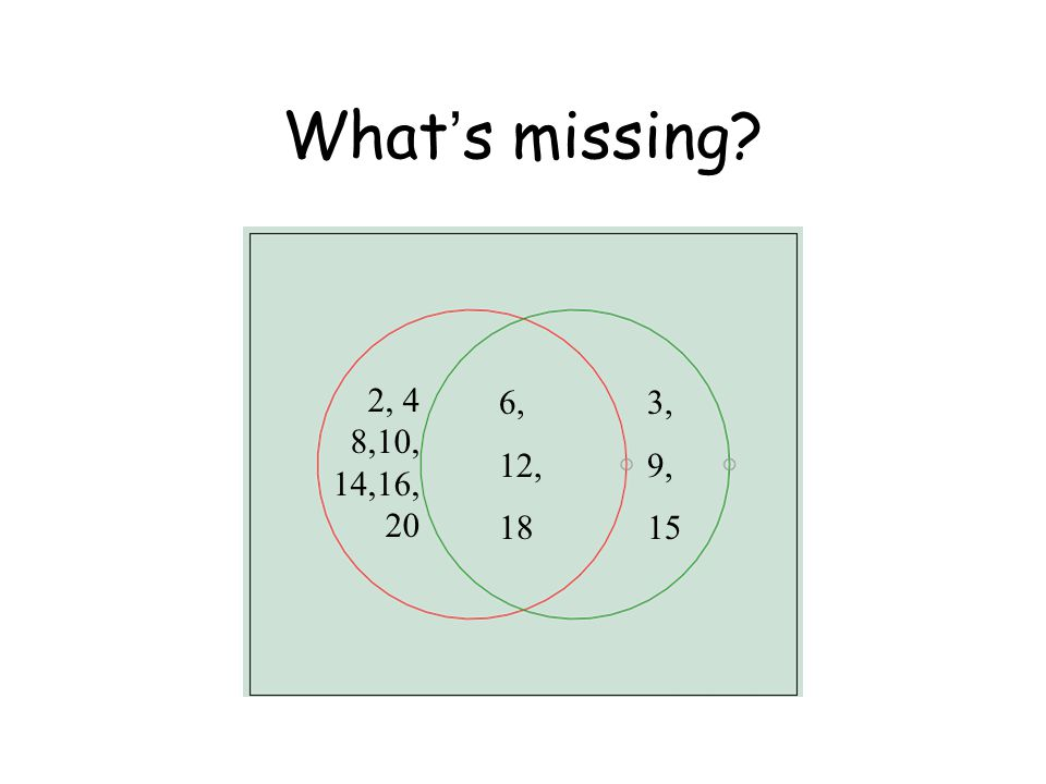 What's missing? 3, 9, 15 2, 4 8,10, 14,16, 20 6, 12, 18
