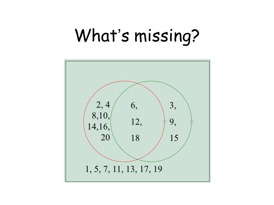 What's missing? 3, 9, 15 2, 4 8,10, 14,16, 20 6, 12, 18 1, 5, 7, 11, 13, 17, 19