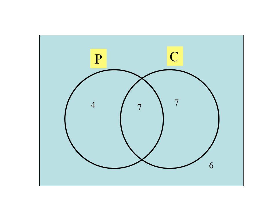 P C 4 7 7 6