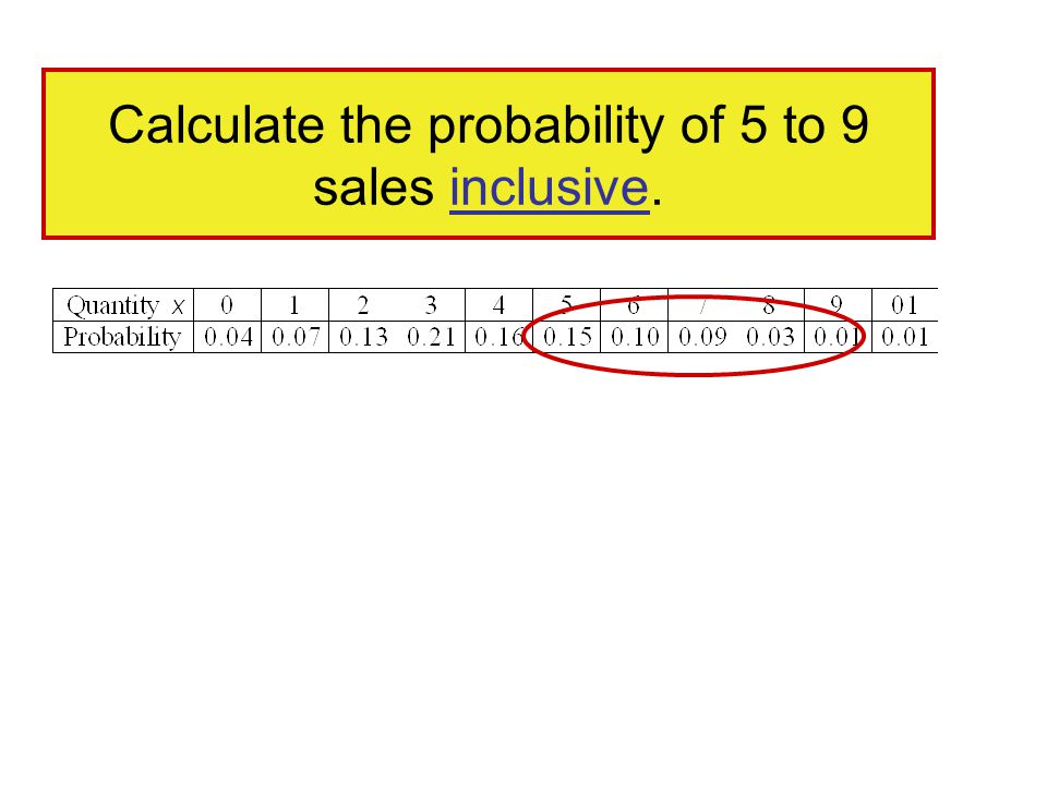 Calculate the probability of 5 to 9 sales inclusive.