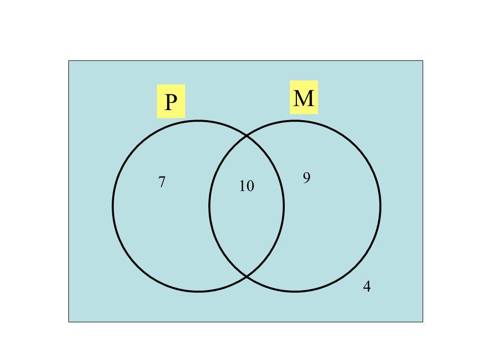 P M 7 10 9 4