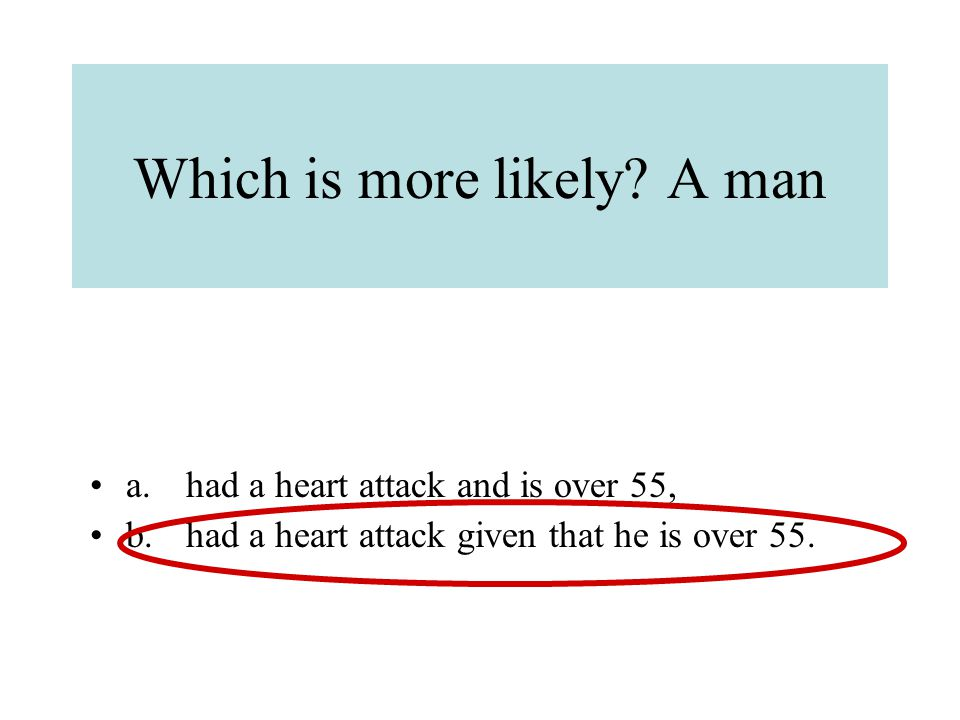 Which is more likely.A man a.had a heart attack and is over 55, b.