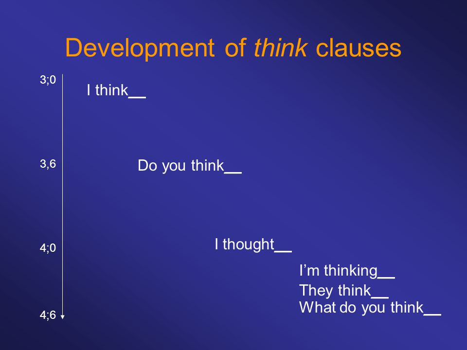 Development of think clauses 3;0 3,6 4;0 4;6 I think__ Do you think__ I thought__ I'm thinking__ They think__ What do you think__