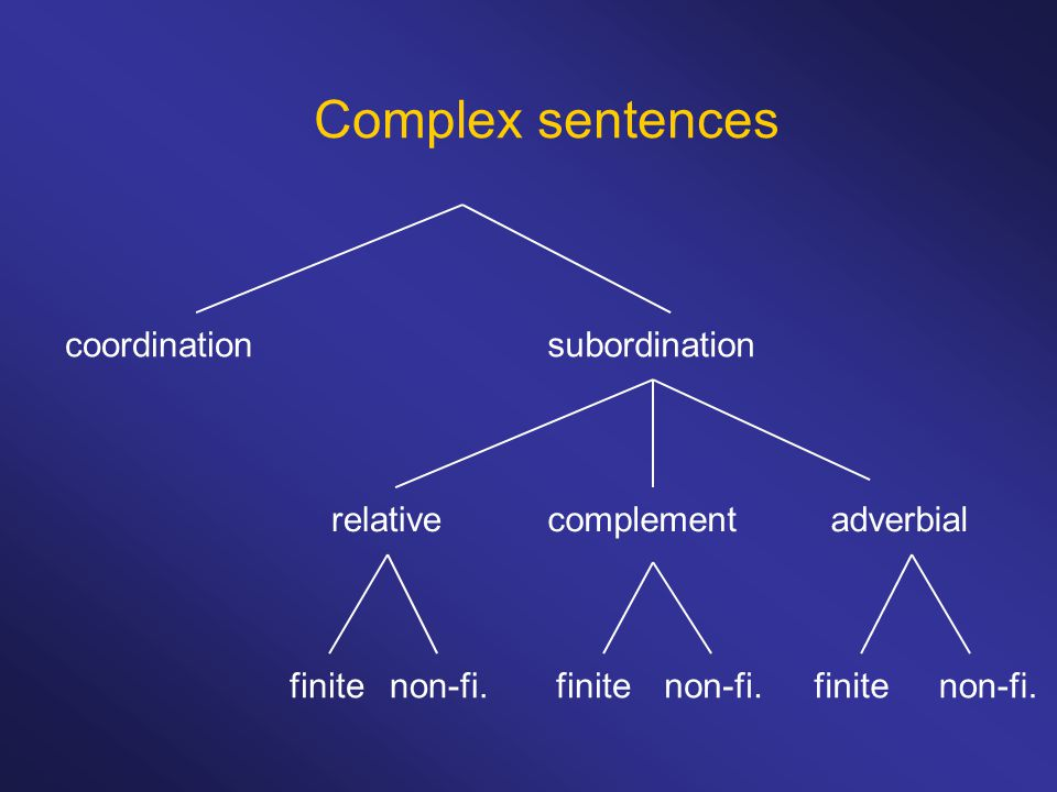 Complex sentences Two propositions/situations (1)You push it and it goes up.