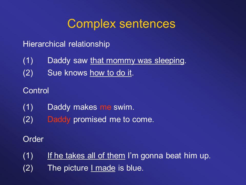 Data ChildrenAge rangeNumber of utterances Number of complex sentences Adam2;3-4;1046,4984,389 Sarah2;3-5;137,0212,496 Nina1;11-3;432,2122,545 Peter1;9-3;230,2561,746 Naomi1;8-3;514,656802 Total1;8-5;1160,64311,978