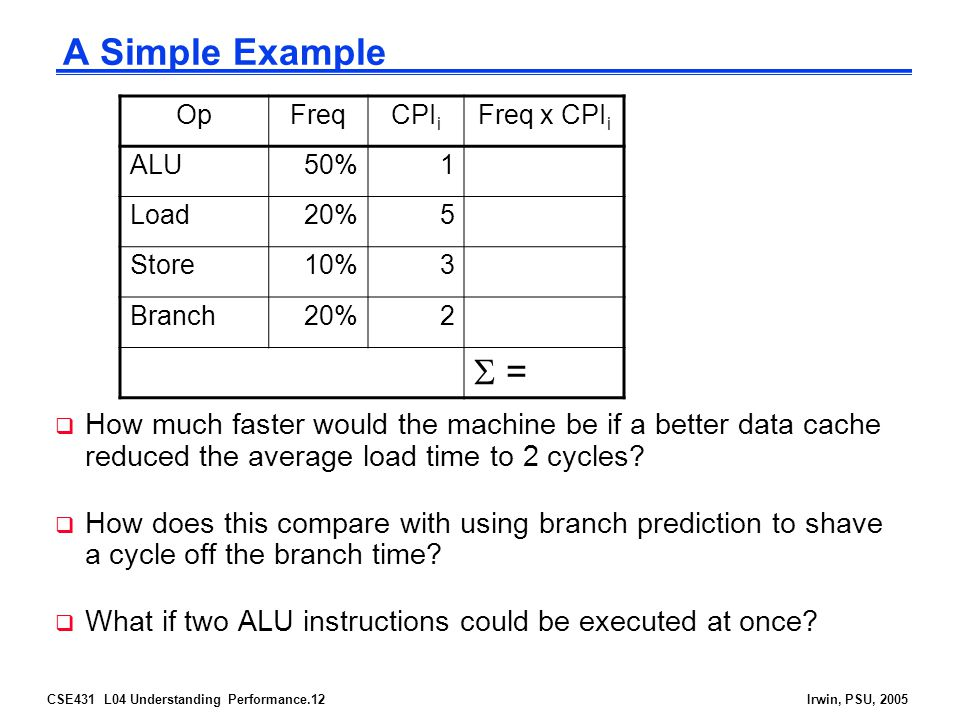 CSE431 L04 Understanding Performance.12Irwin, PSU, 2005 A Simple Example  How much faster would the machine be if a better data cache reduced the average load time to 2 cycles.