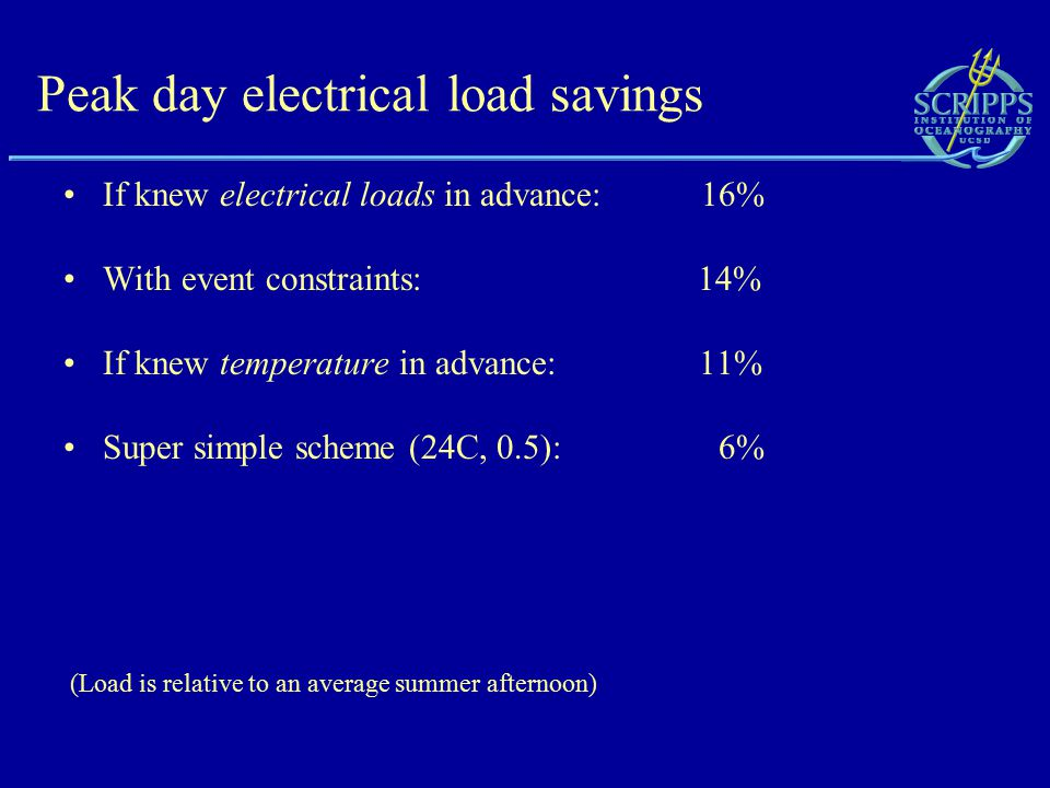 Peak day electrical load savings If knew electrical loads in advance: 16% With event constraints: 14% If knew temperature in advance: 11% Super simple scheme (24C, 0.5): 6% (Load is relative to an average summer afternoon)