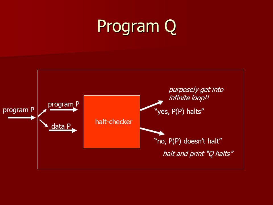 Program Q program P data P yes, P(P) halts no, P(P) doesn't halt program P purposely get into infinite loop!.