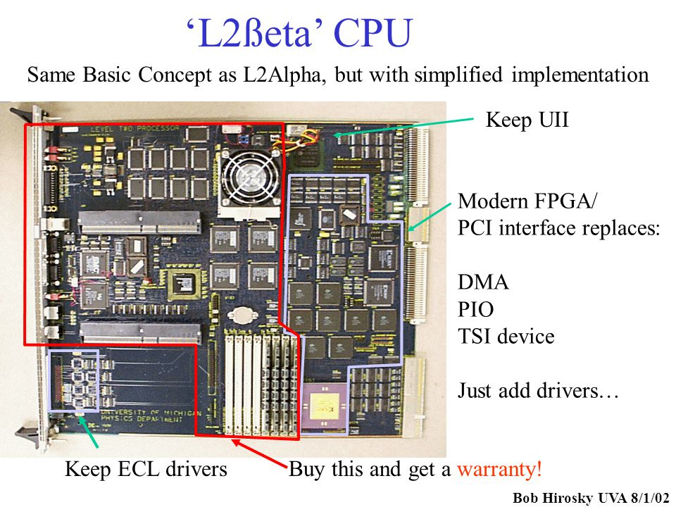 Bob Hirosky UVA 8/1/02 Modern FPGA/ PCI interface replaces: DMA PIO TSI device Just add drivers… Keep ECL driversBuy this and get a warranty.