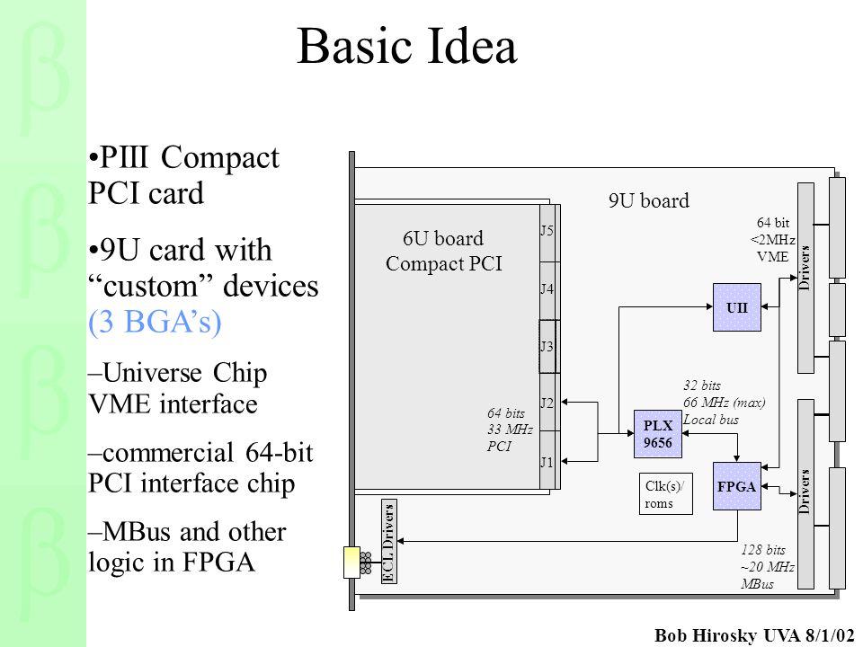 Bob Hirosky UVA 8/1/02 6U board Compact PCI 9U board 64 bit <2MHz VME FPGA ECL Drivers 128 bits ~20 MHz MBus 32 bits 66MHz (max) Local bus 64 bits 33
