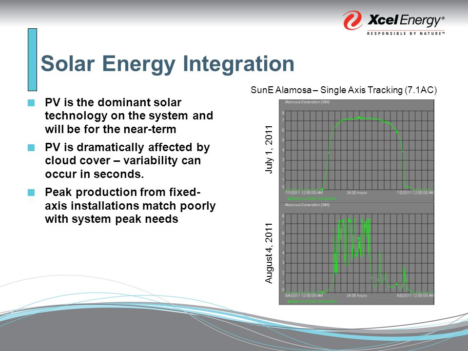 Solar Energy Integration PV is the dominant solar technology on the system and will be for the near-term PV is dramatically affected by cloud cover – variability can occur in seconds.