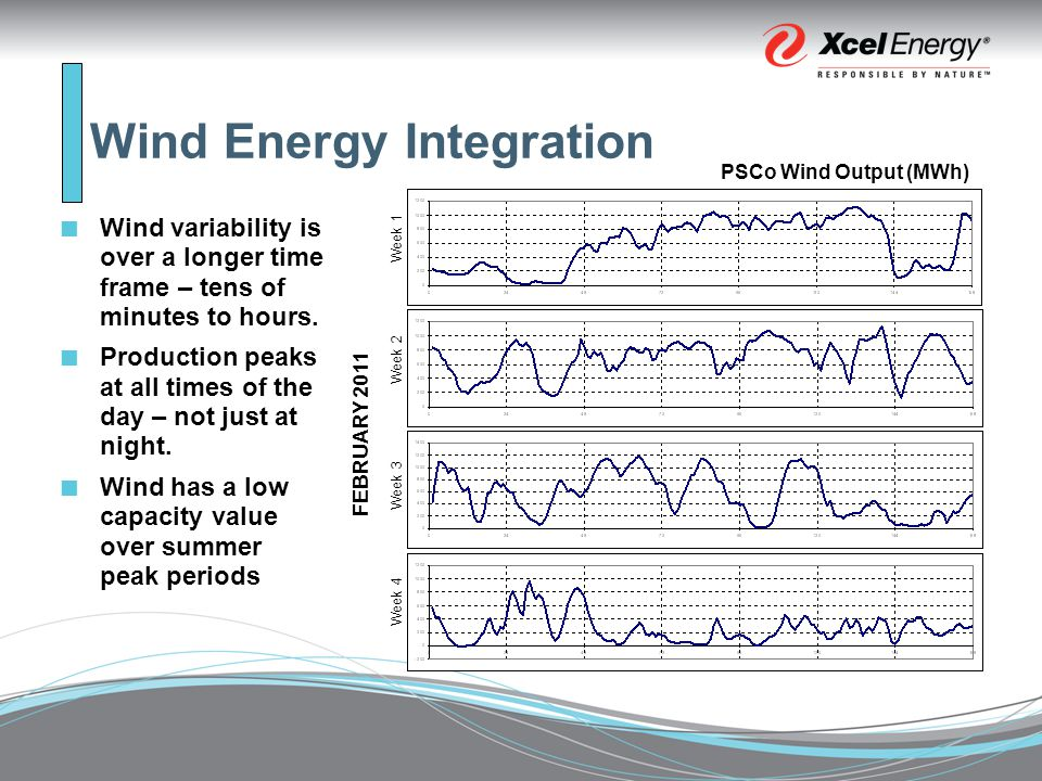 Wind Energy Integration In real-time, more wind means fewer dispatchable resources are on-line to manage the variability.