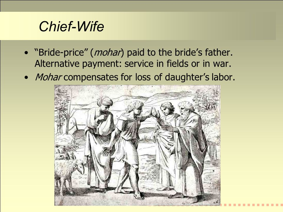 Chief-Wife Bride-price (mohar) paid to the bride's father.