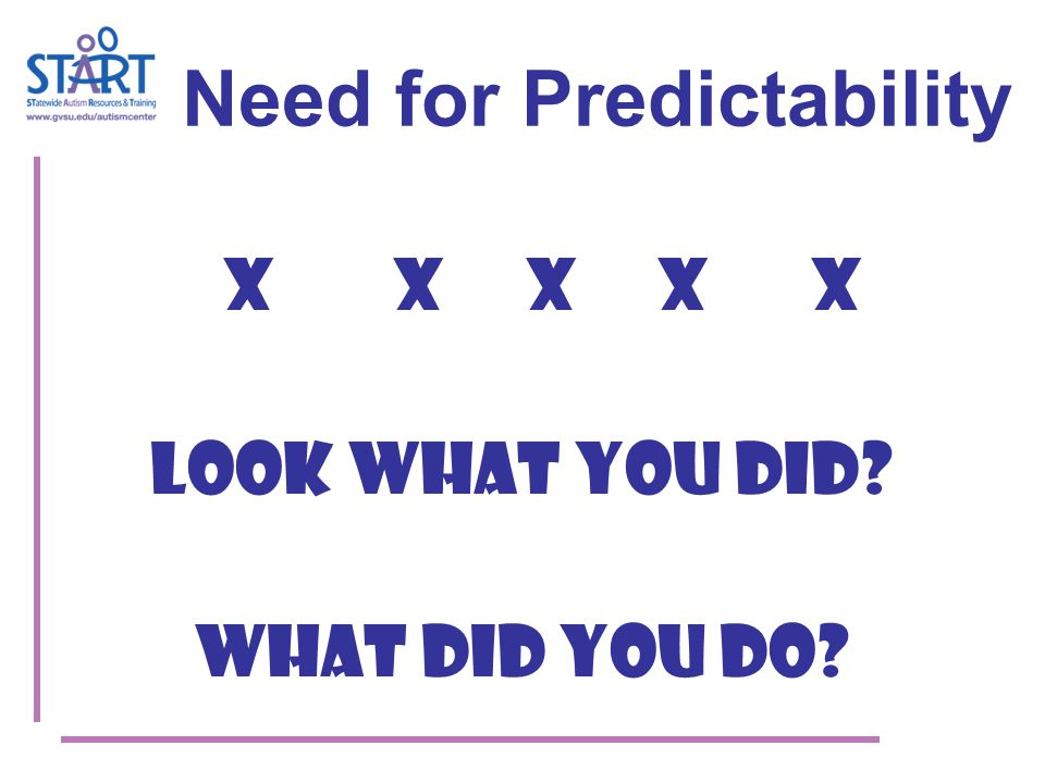 Need for Predictability XX X XX Look what you Did? What did you Do?