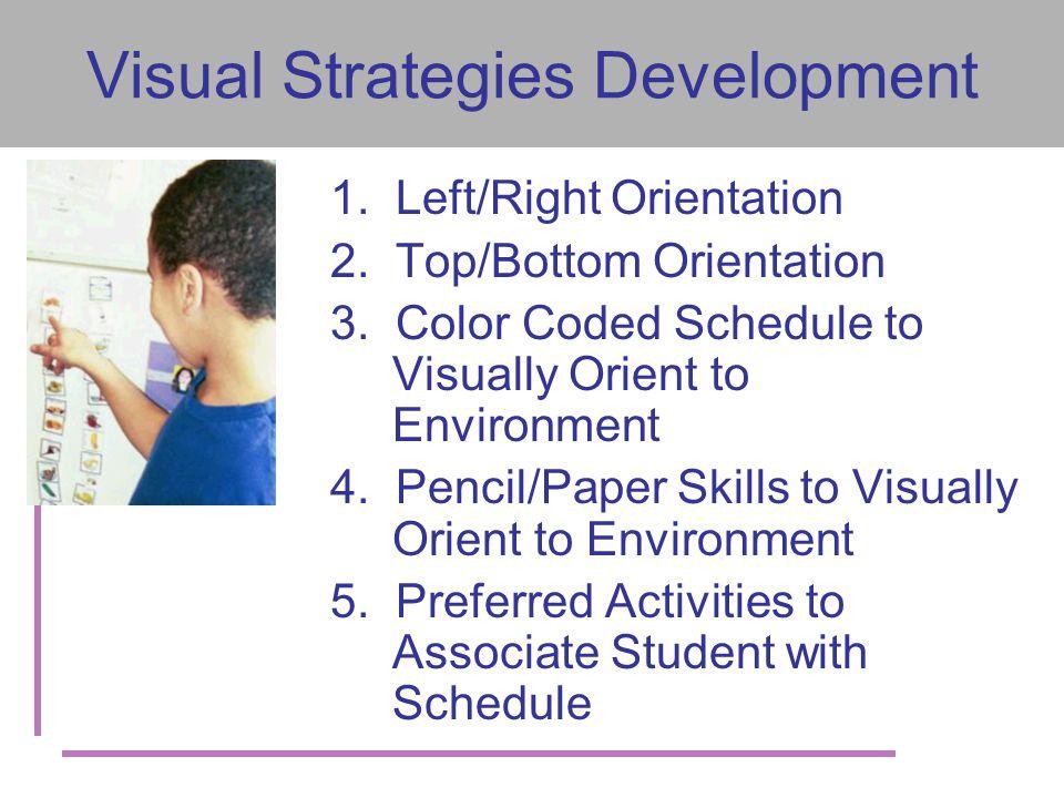 Visual Strategies Development 1. Left/Right Orientation 2.