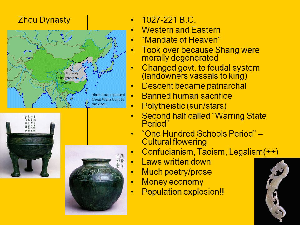 North and South Song Dynasties 960A.D.– 1279A.D.