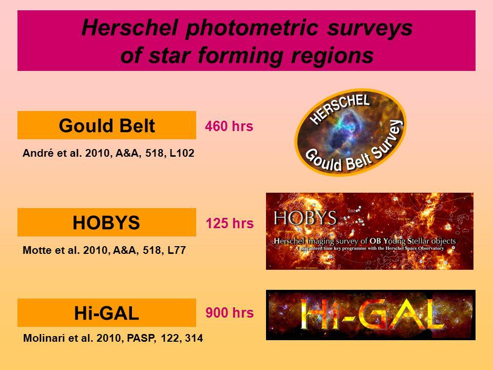 Herschel photometric surveys of star forming regions Gould Belt HOBYS Hi-GAL André et al. 2010, A&A, 518, L102 Motte et al. 2010, A&A, 518, L77 460 hr