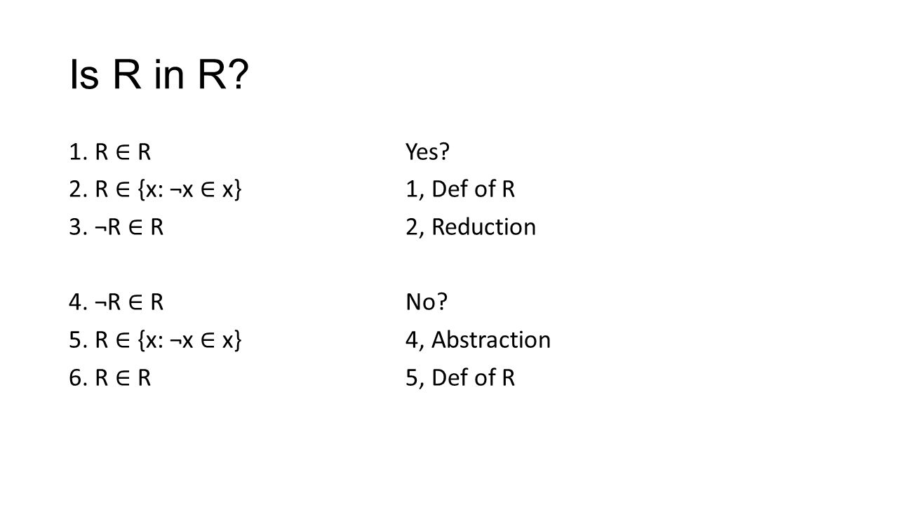 Is R in R. 1. R ∈ RYes. 2. R ∈ {x: ¬x ∈ x}1, Def of R 3.
