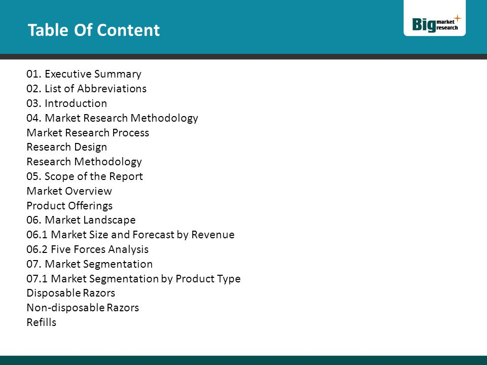 Table Of Content 01. Executive Summary 02. List of Abbreviations 03.