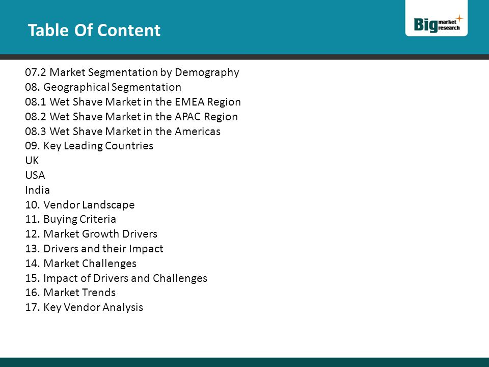 Table Of Content 17.1 Energizer Holdings Inc.