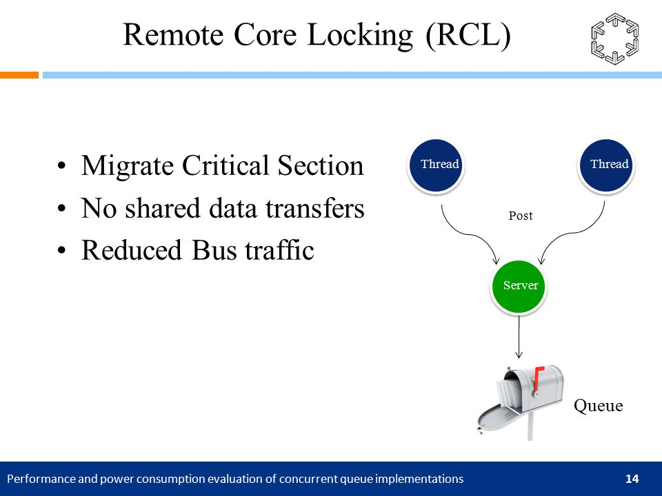 Performance and power consumption evaluation of concurrent queue implementations 14 Migrate Critical Section No shared data transfers Reduced Bus traffic Remote Core Locking (RCL) Queue Thread Server Post
