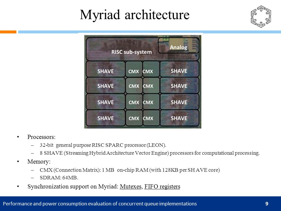 Performance and power consumption evaluation of concurrent queue implementations 9 Myriad architecture Processors: –32-bit general purpose RISC SPARC