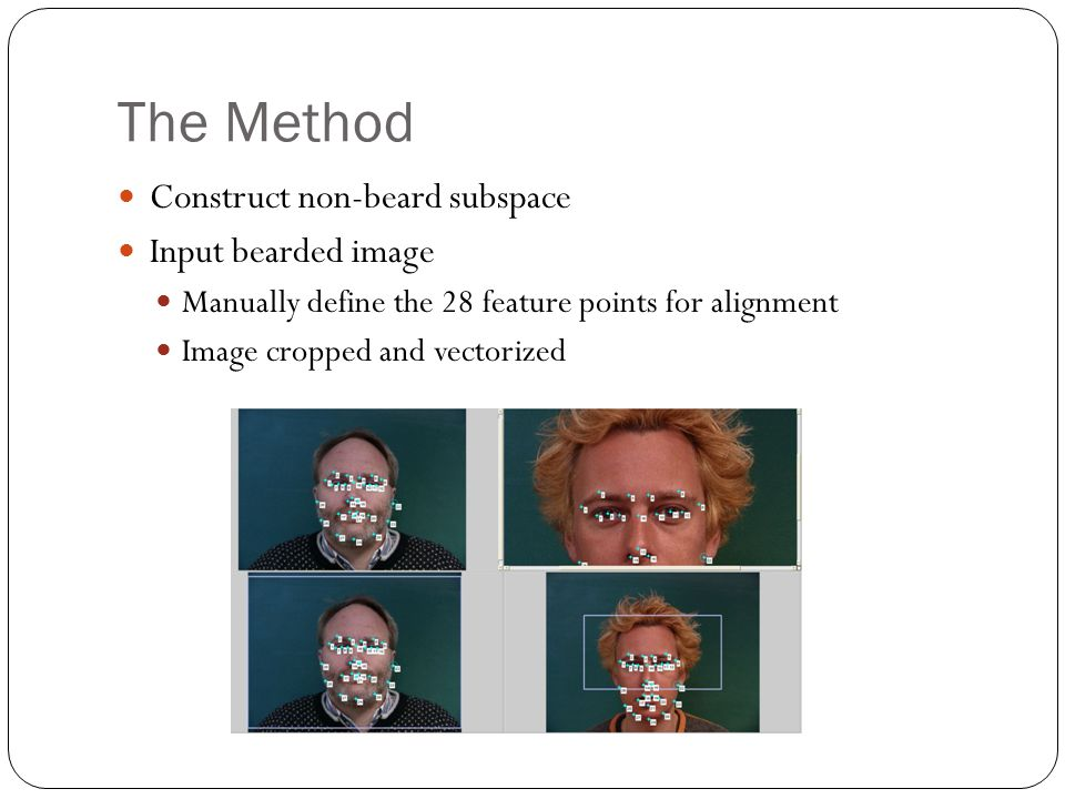 The Method Construct non-beard subspace Input bearded image Manually define the 28 feature points for alignment Image cropped and vectorized