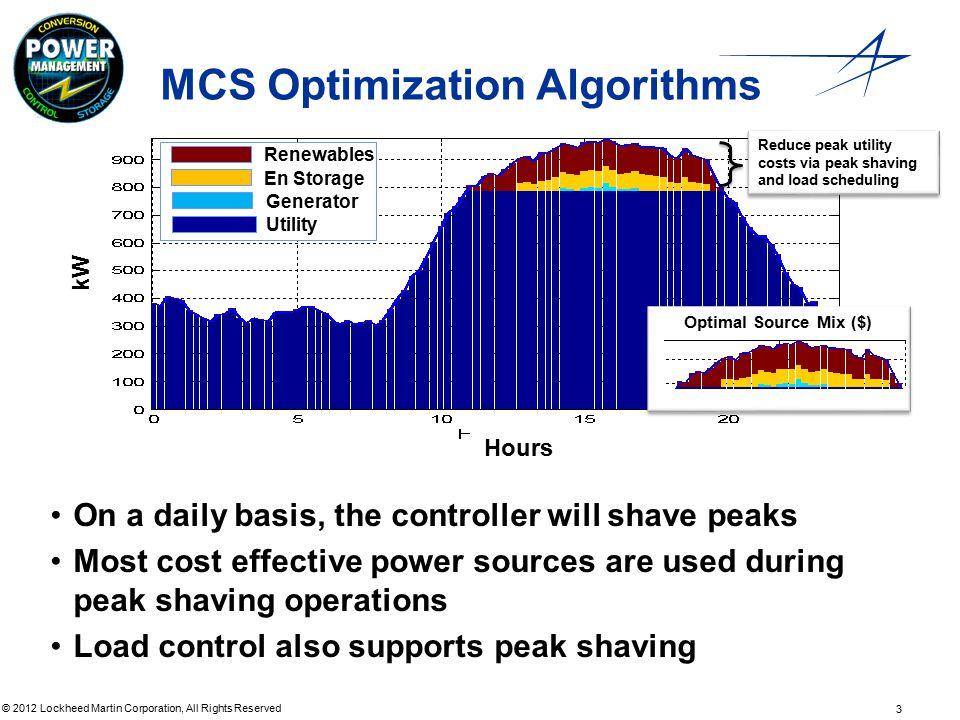 3 © 2012 Lockheed Martin Corporation, All Rights Reserved MCS Optimization Algorithms Optimal Source Mix ($) Reduce peak utility costs via peak shavin