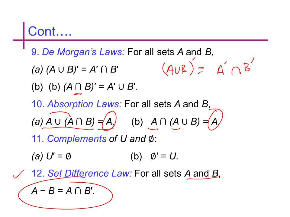 9. De Morgan's Laws: For all sets A and B, (a)(A ∪ B)′ = A′ ∩ B′ (b) (b) (A ∩ B)′ = A′ ∪ B′. 10. Absorption Laws: For all sets A and B, (a)A ∪ (A ∩ B)