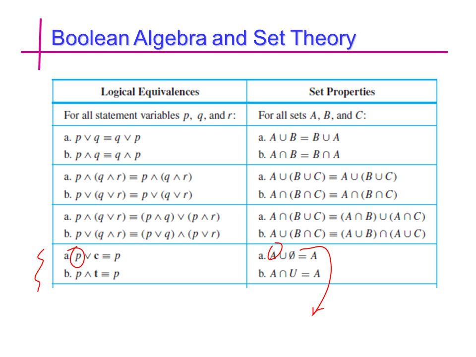 Boolean Algebra and Set Theory