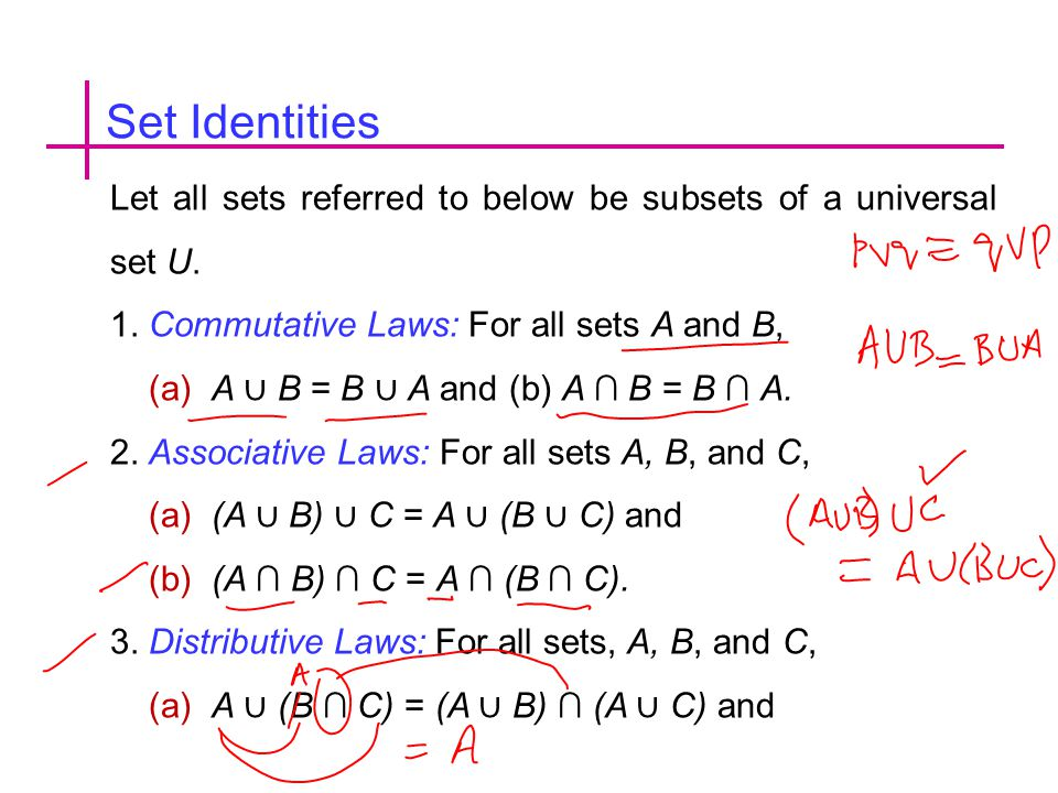 Set Identities Let all sets referred to below be subsets of a universal set U.