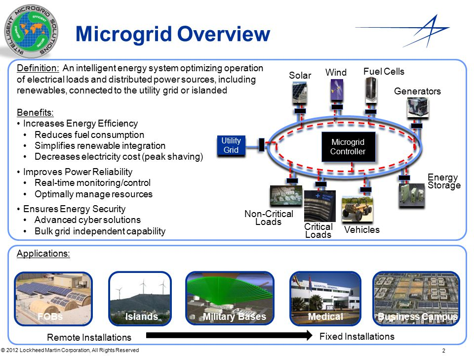 2 © 2012 Lockheed Martin Corporation, All Rights Reserved Microgrid Overview Definition: An intelligent energy system optimizing operation of electric