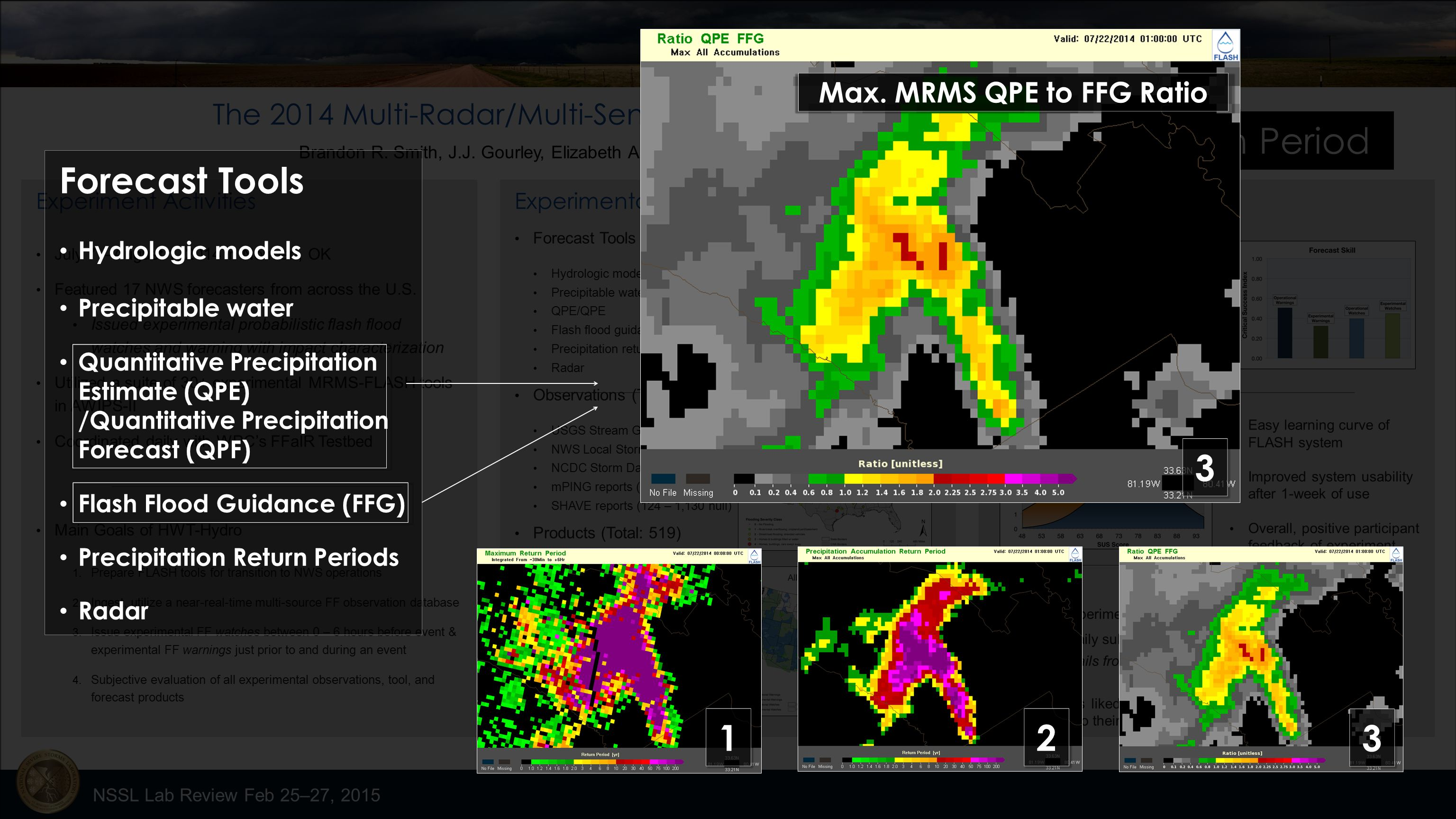 The 2014 Multi-Radar/Multi-Sensor (MRMS) HWT-Hydro Testbed Experiment NSSL Lab Review Feb 25–27, 2015 Experiment Activities July 7 – August 1, 2014 in
